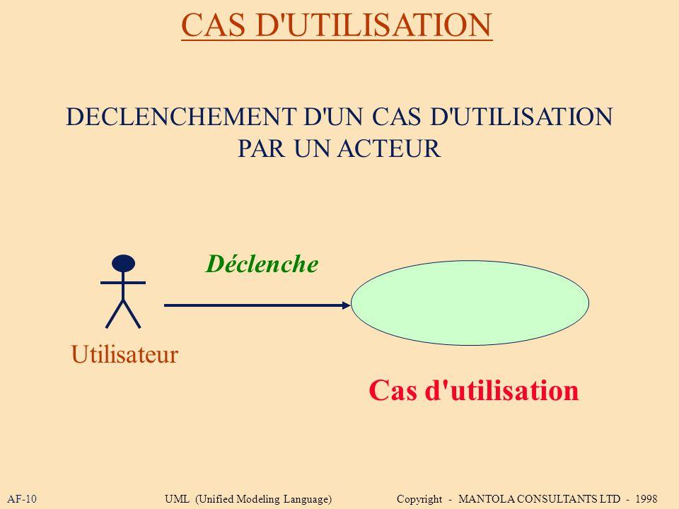 DECLENCHEMENT D UN CAS D UTILISATION