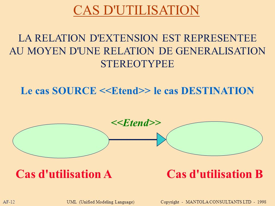 CAS D UTILISATION Cas d utilisation A Cas d utilisation B