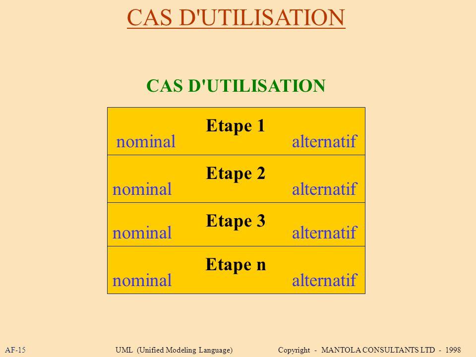 CAS D UTILISATION CAS D UTILISATION Etape 1 nominal alternatif Etape 2