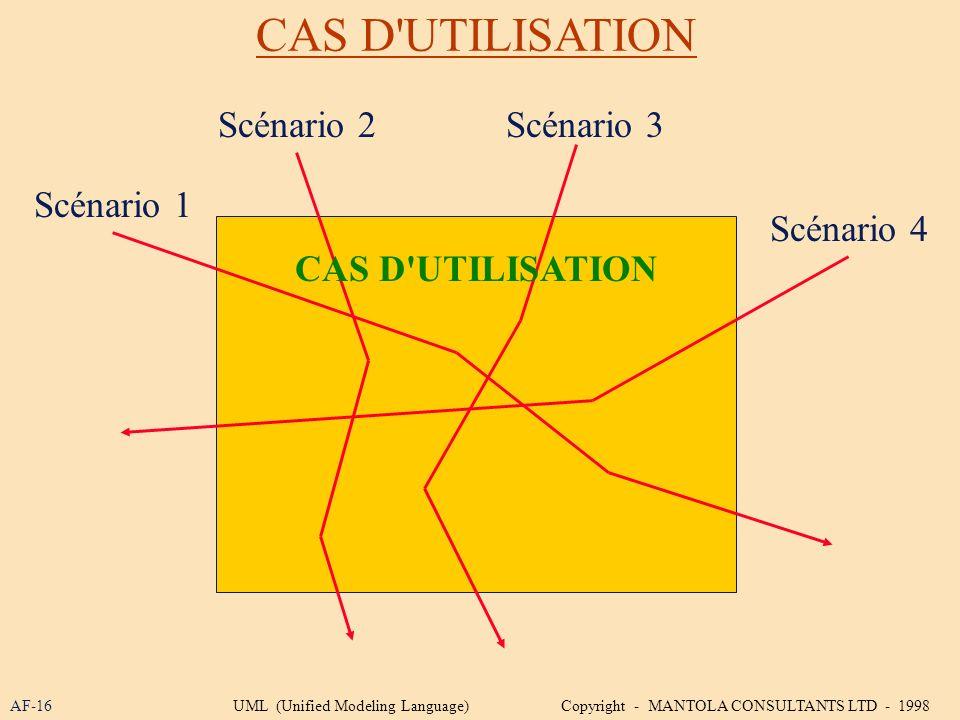 CAS D UTILISATION Scénario 2 Scénario 3 Scénario 1 Scénario 4