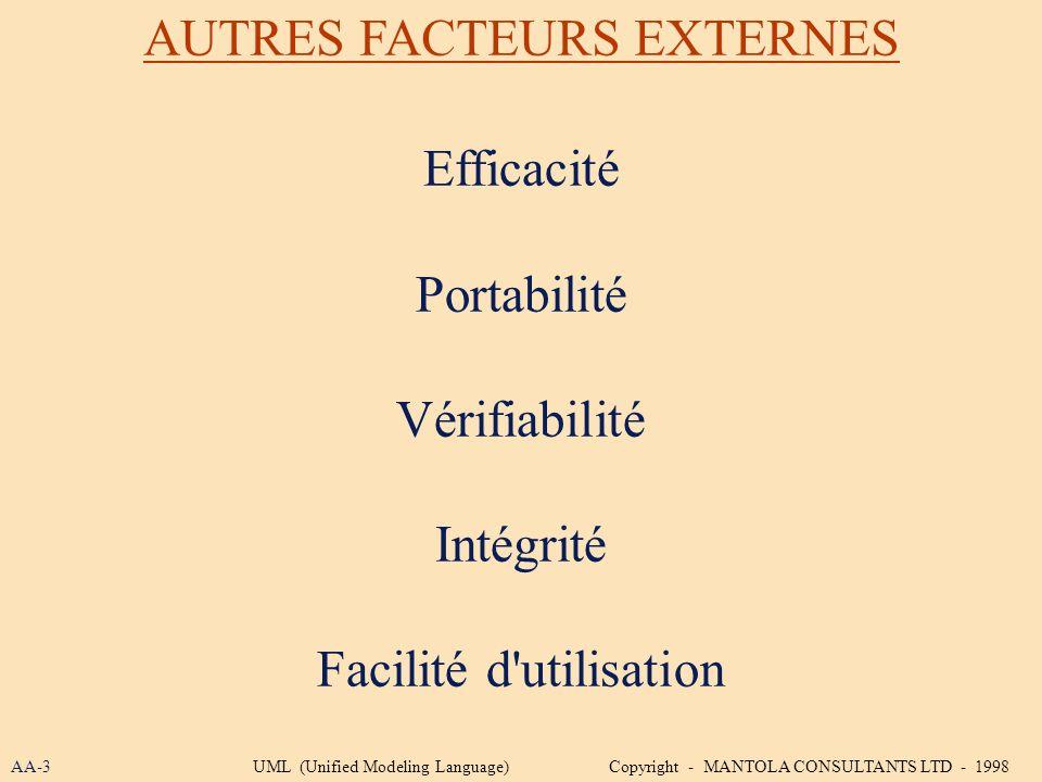 AUTRES FACTEURS EXTERNES