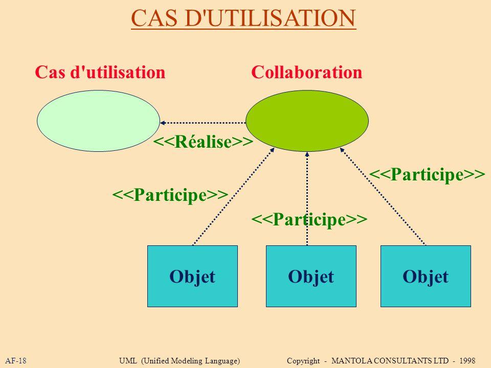 CAS D UTILISATION Cas d utilisation Collaboration