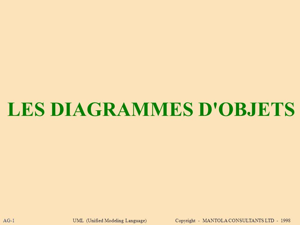 LES DIAGRAMMES D OBJETS