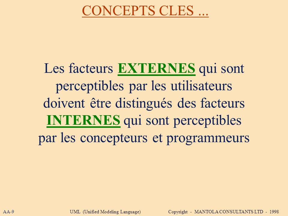 Les facteurs EXTERNES qui sont perceptibles par les utilisateurs