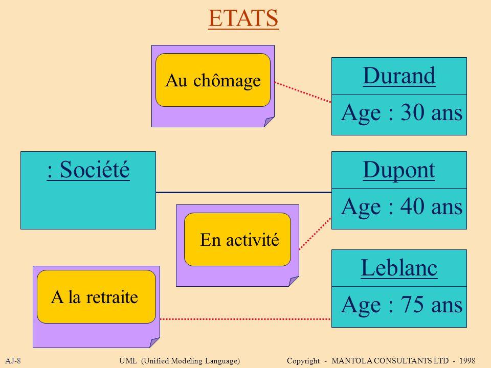 ETATS Durand Age : 30 ans : Société Dupont Age : 40 ans Leblanc