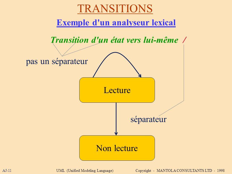 Exemple d un analyseur lexical Transition d un état vers lui-même /