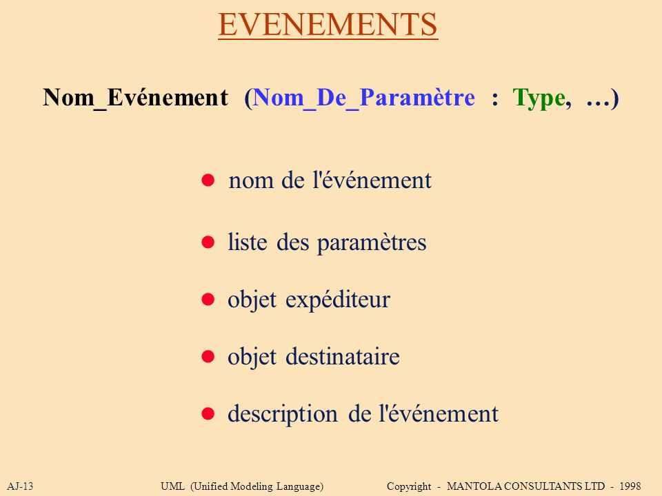 Nom_Evénement (Nom_De_Paramètre : Type, …)
