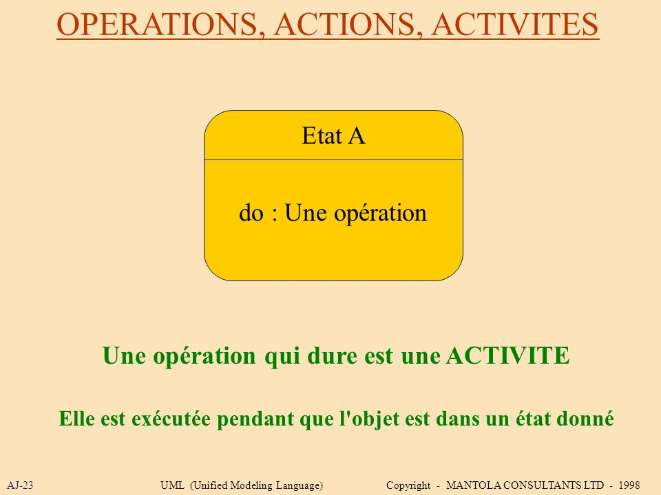 OPERATIONS, ACTIONS, ACTIVITES