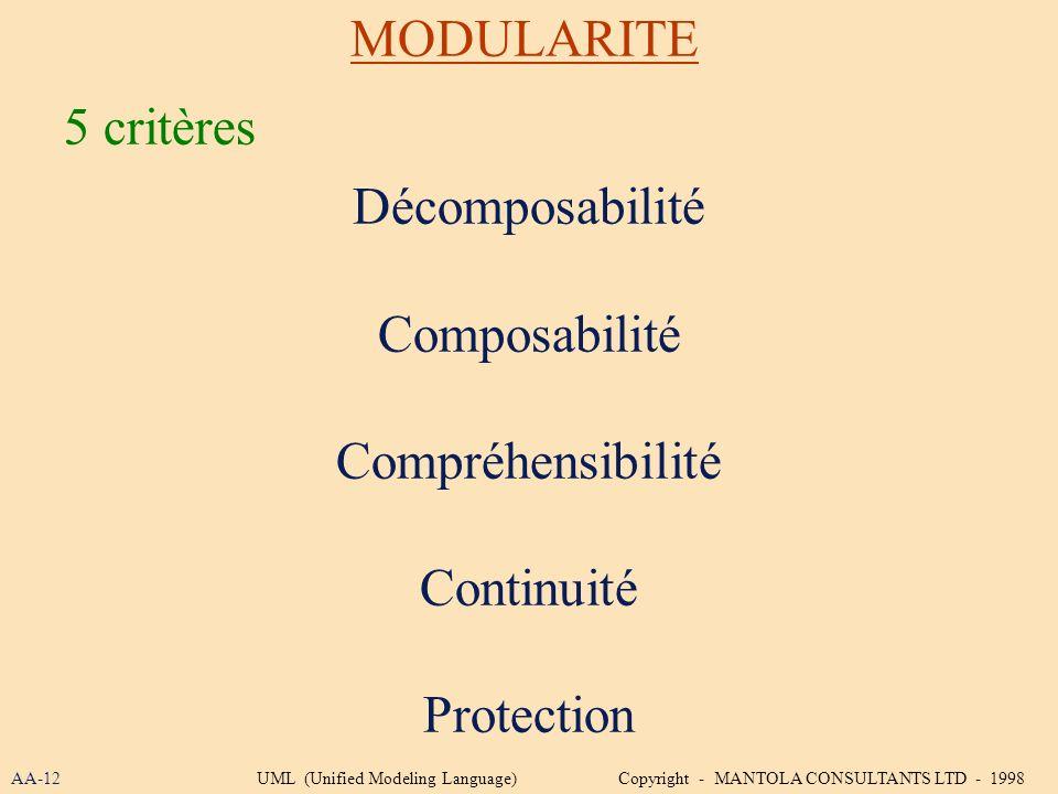 MODULARITE 5 critères Décomposabilité Composabilité Compréhensibilité