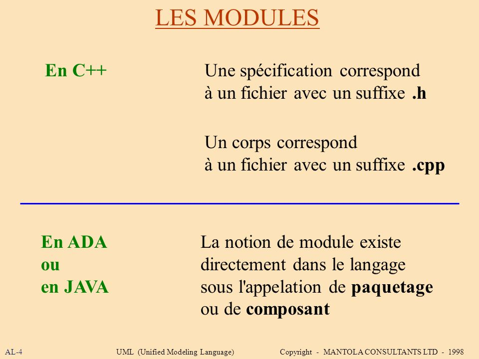 LES MODULES En C++ Une spécification correspond