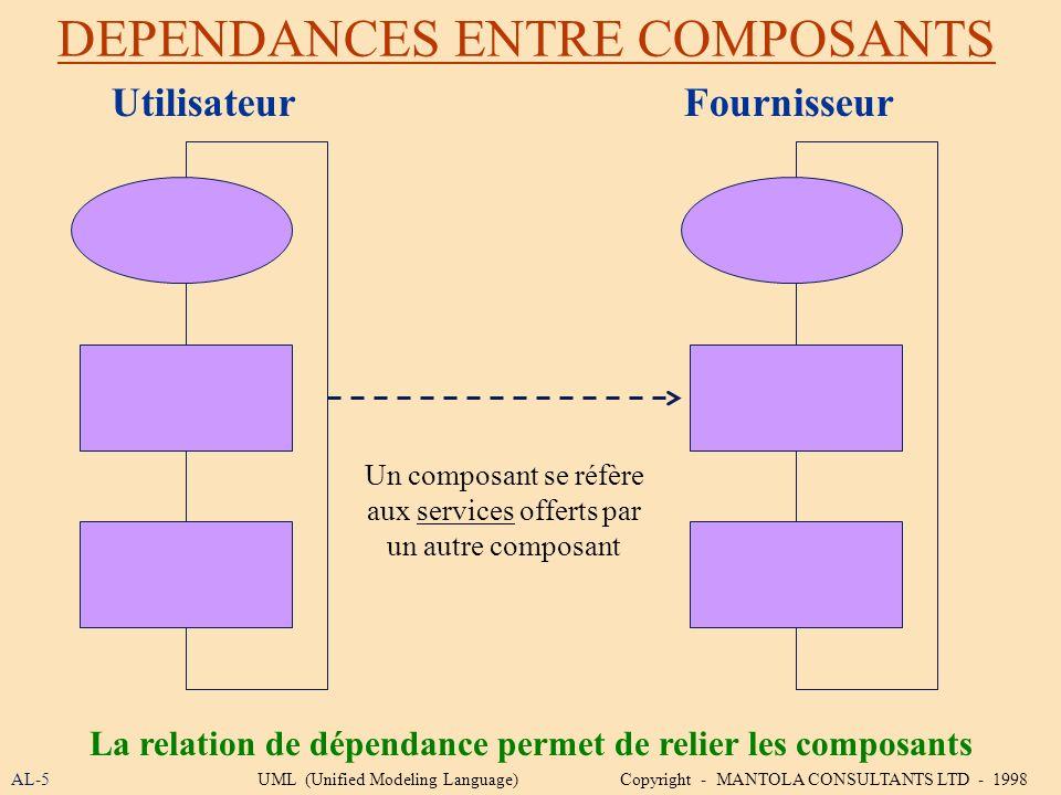 La relation de dépendance permet de relier les composants