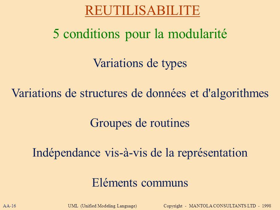 5 conditions pour la modularité