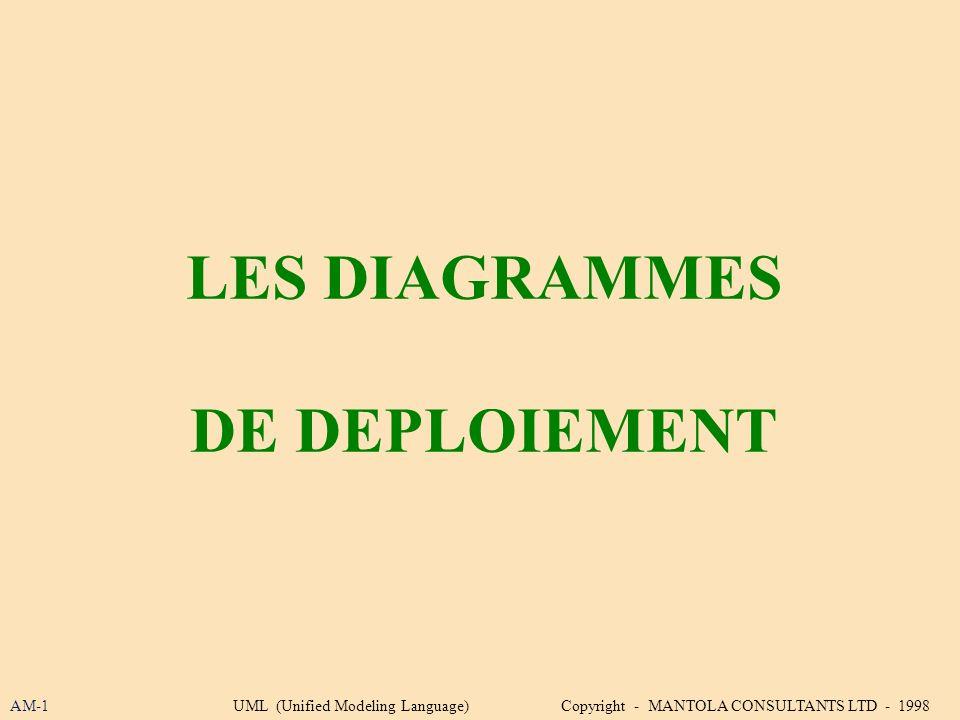 LES DIAGRAMMES DE DEPLOIEMENT
