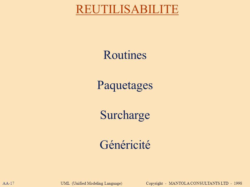 REUTILISABILITE Routines Paquetages Surcharge Généricité AA-17