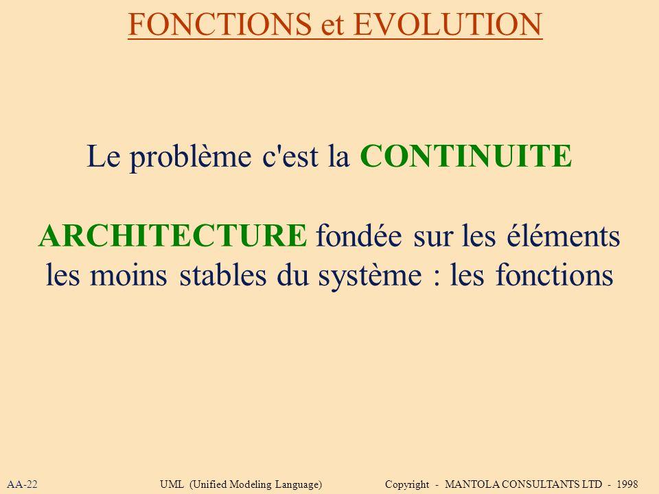 FONCTIONS et EVOLUTION