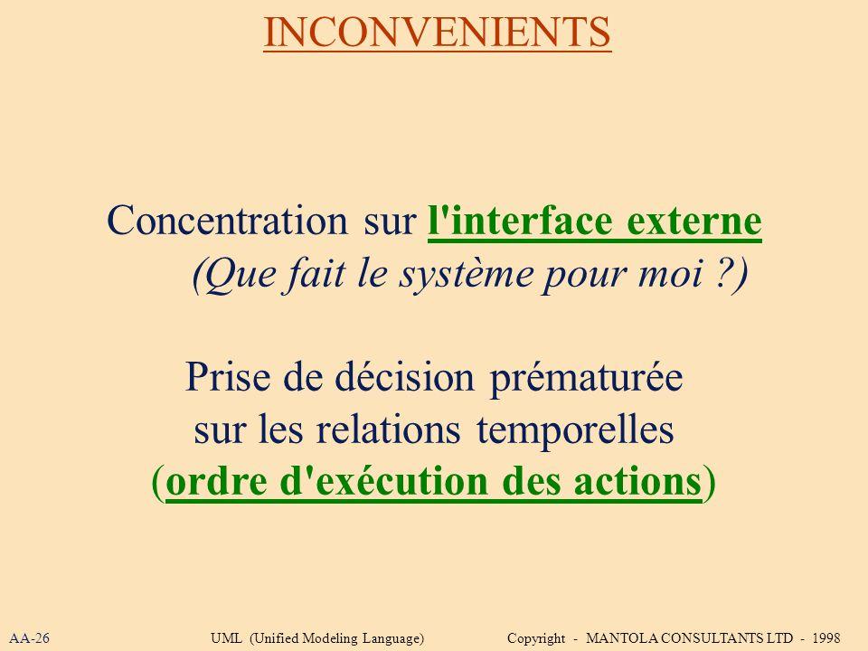 Concentration sur l interface externe (Que fait le système pour moi )