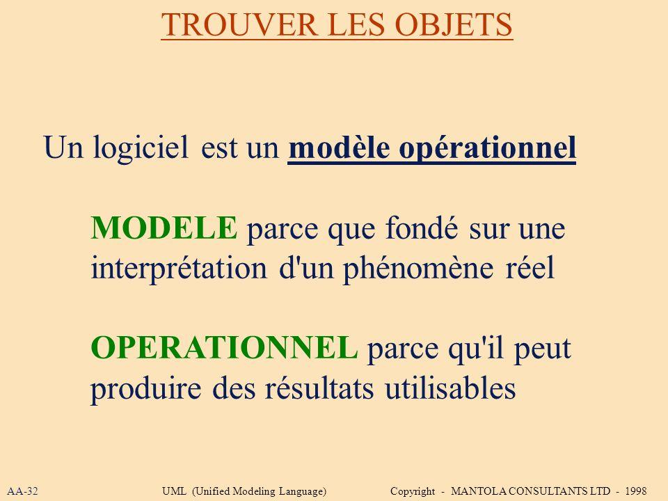Un logiciel est un modèle opérationnel MODELE parce que fondé sur une