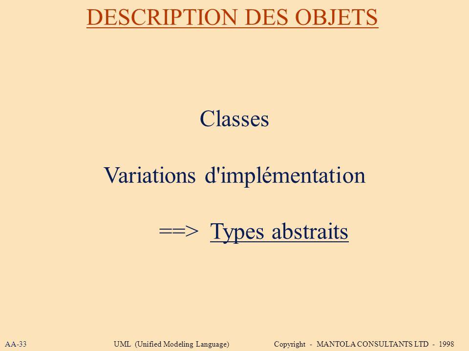 DESCRIPTION DES OBJETS