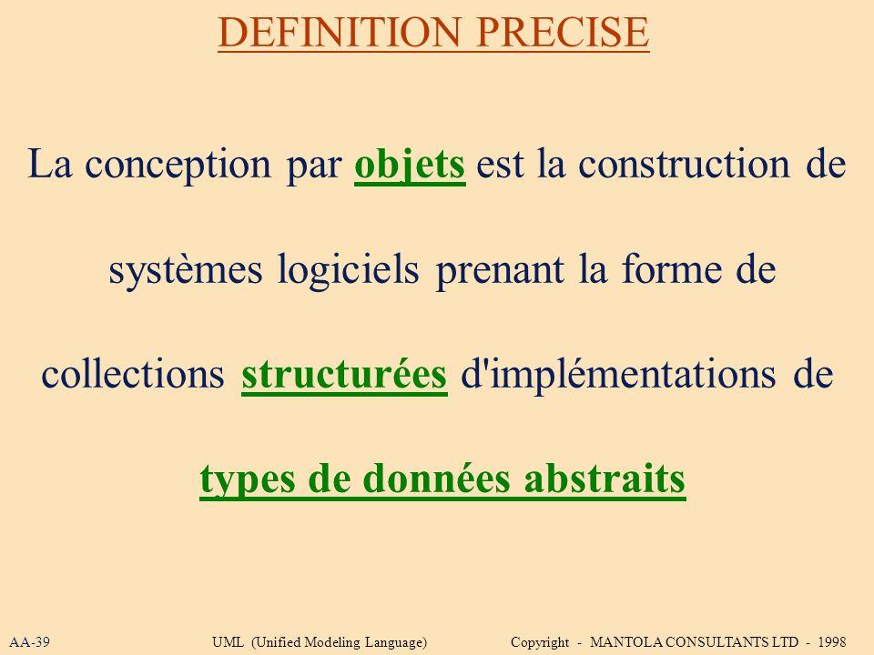 La conception par objets est la construction de