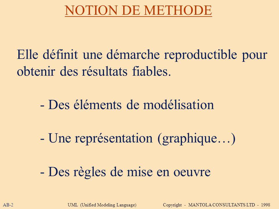 - Des éléments de modélisation - Une représentation (graphique…)