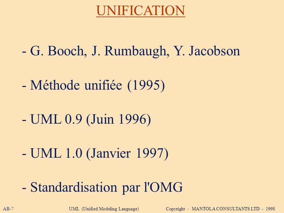 - G. Booch, J. Rumbaugh, Y. Jacobson - Méthode unifiée (1995)