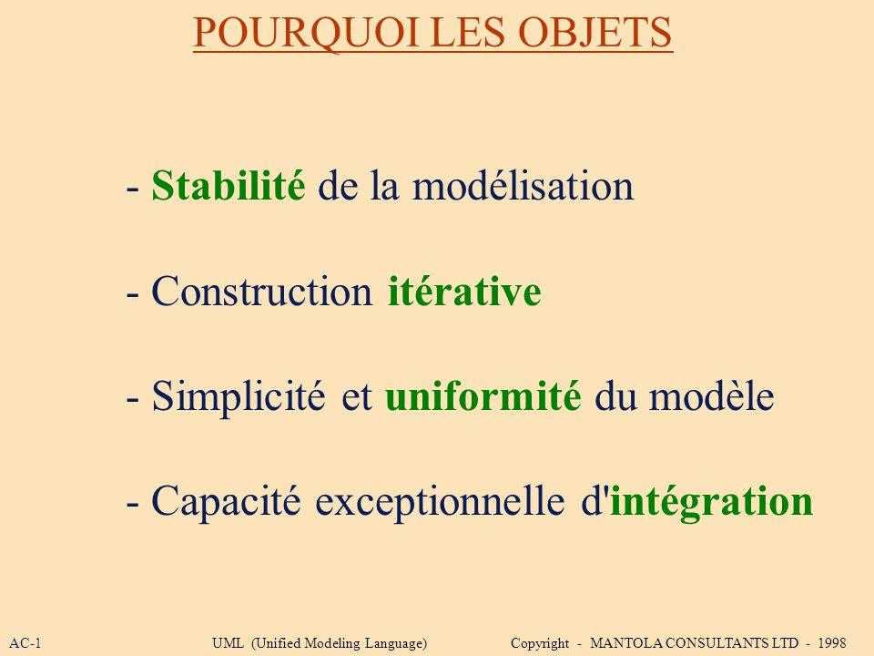 - Stabilité de la modélisation - Construction itérative