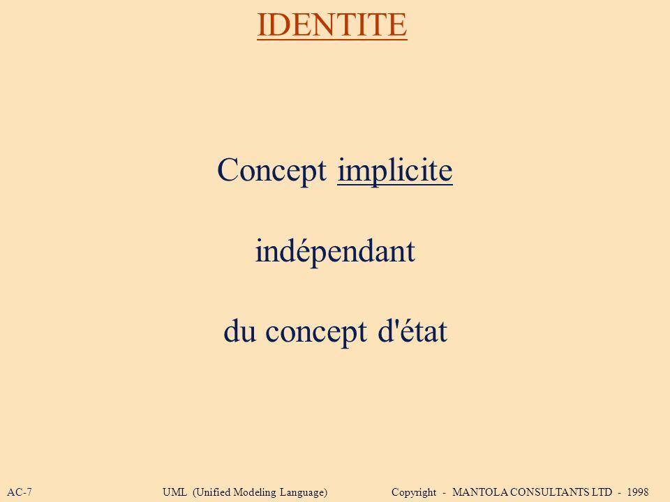 IDENTITE Concept implicite indépendant du concept d état AC-7