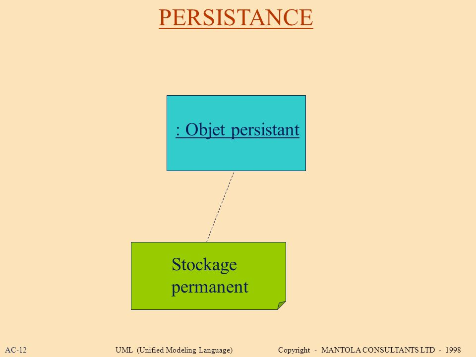 PERSISTANCE : Objet persistant Stockage permanent AC-12