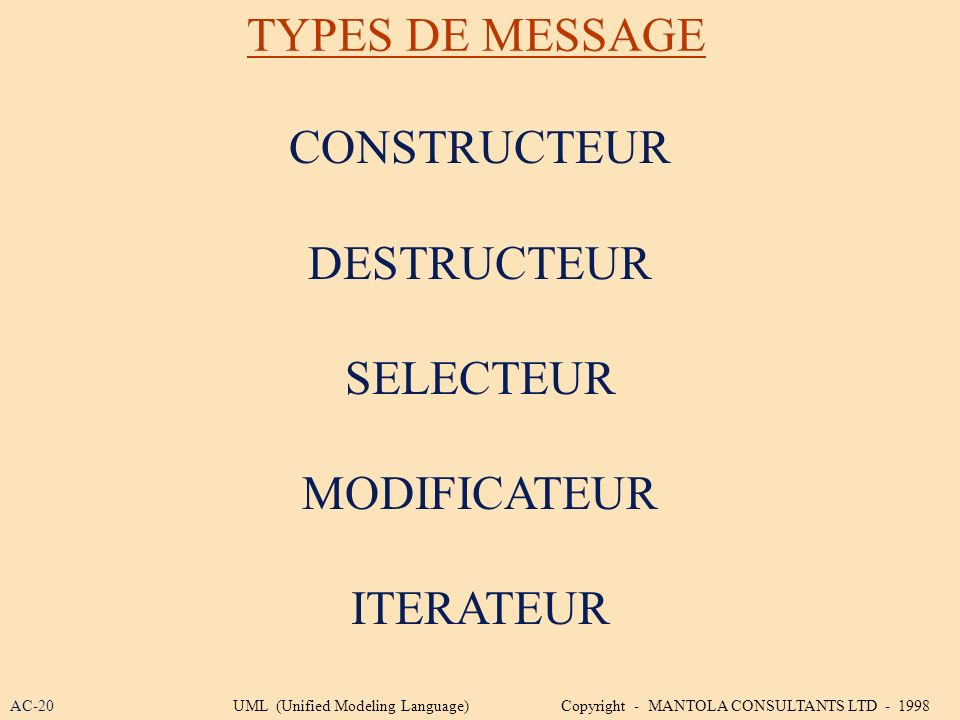 TYPES DE MESSAGE CONSTRUCTEUR DESTRUCTEUR SELECTEUR MODIFICATEUR