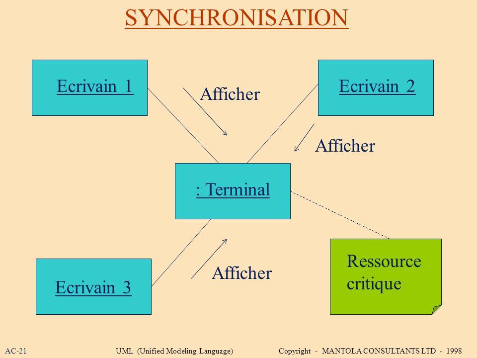 SYNCHRONISATION Ecrivain 1 Ecrivain 2 Afficher Afficher : Terminal