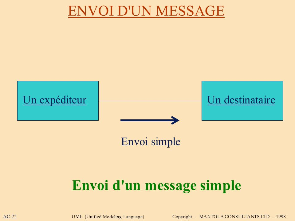 Envoi d un message simple
