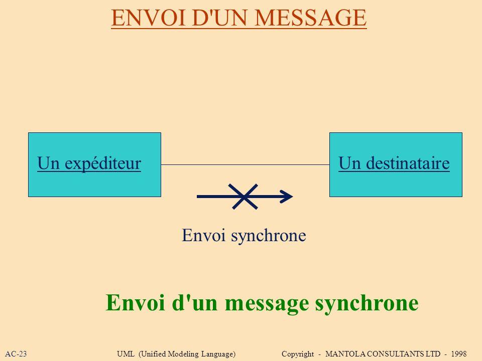 Envoi d un message synchrone