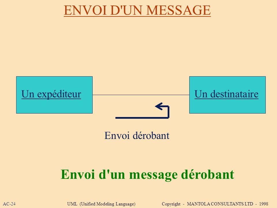 Envoi d un message dérobant