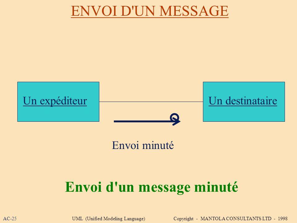 Envoi d un message minuté