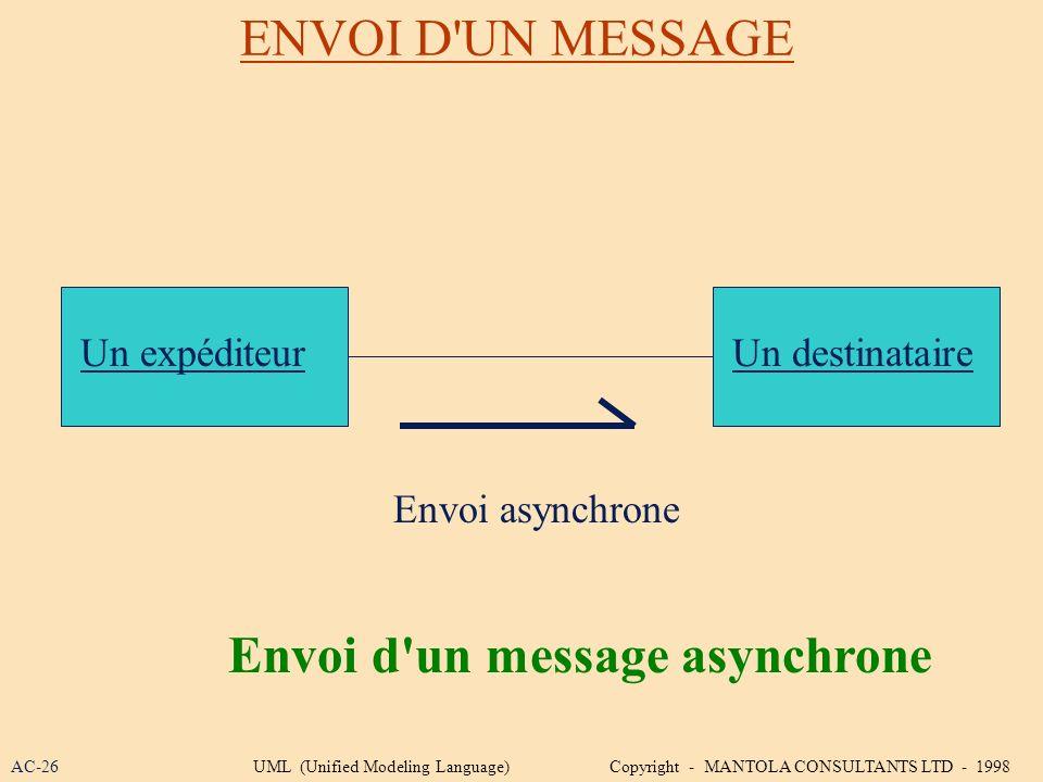 Envoi d un message asynchrone