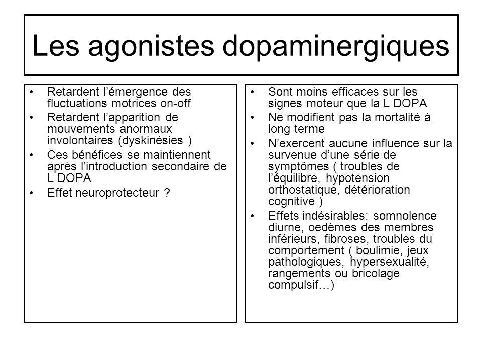 Les agonistes dopaminergiques