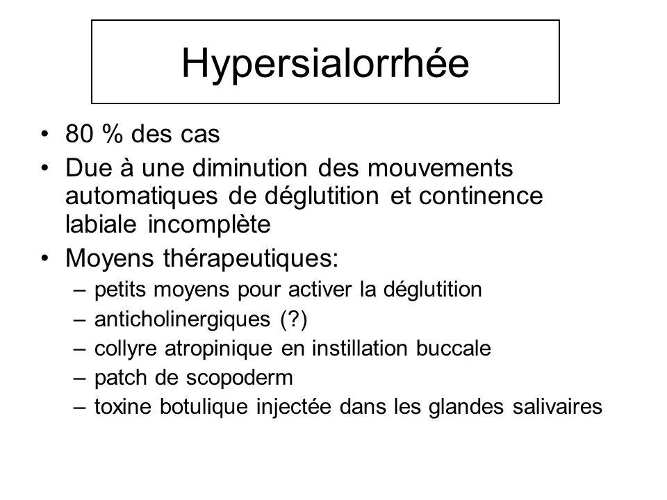 Hypersialorrhée 80 % des cas