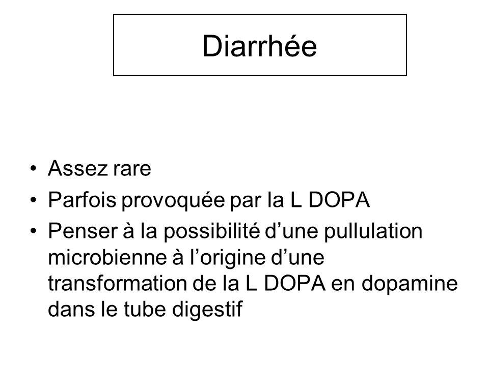 Diarrhée Assez rare Parfois provoquée par la L DOPA