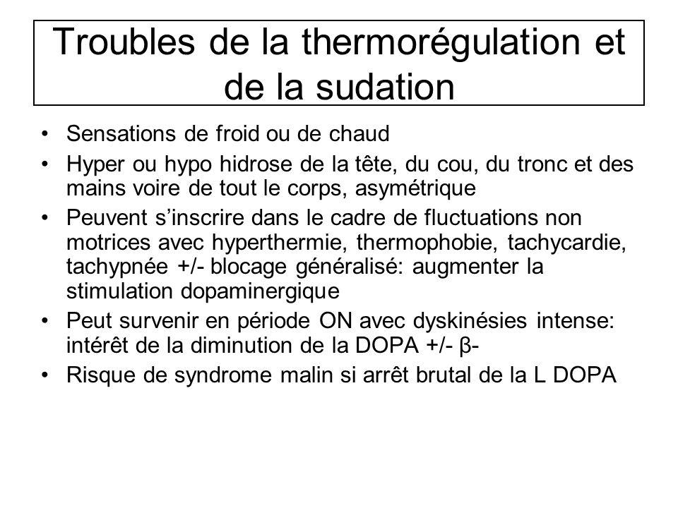 Troubles de la thermorégulation et de la sudation