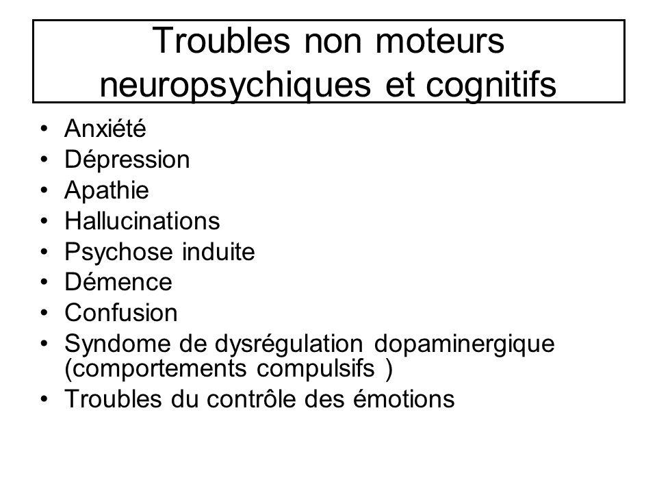 Troubles non moteurs neuropsychiques et cognitifs