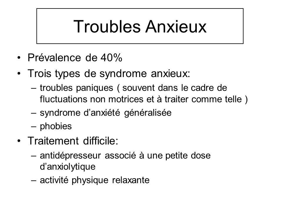 Troubles Anxieux Prévalence de 40% Trois types de syndrome anxieux:
