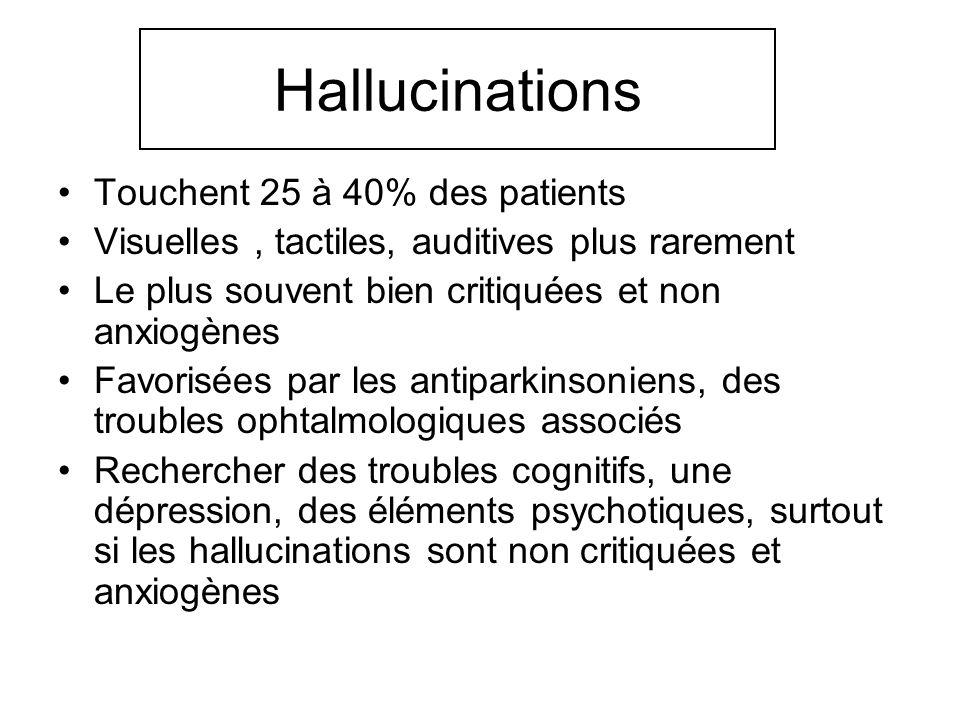 Hallucinations Touchent 25 à 40% des patients