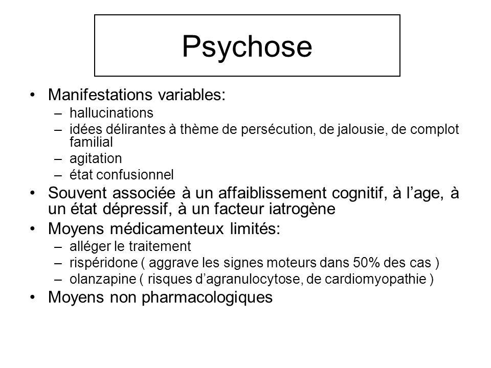 Psychose Manifestations variables: