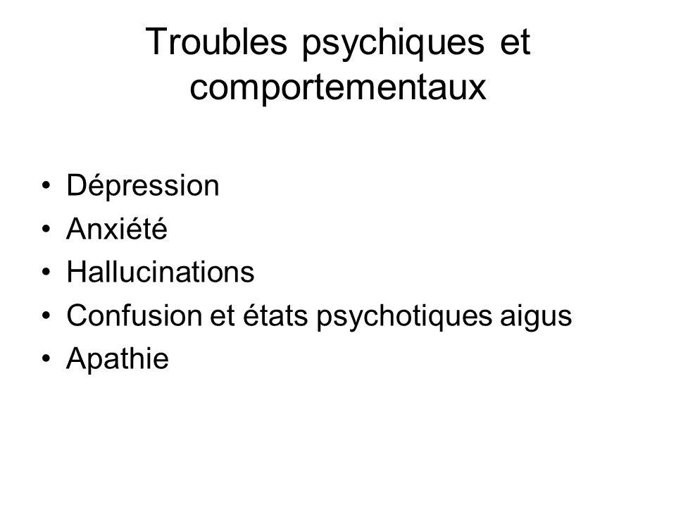 Troubles psychiques et comportementaux