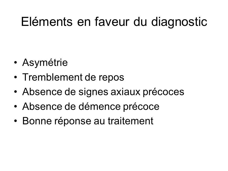 Eléments en faveur du diagnostic