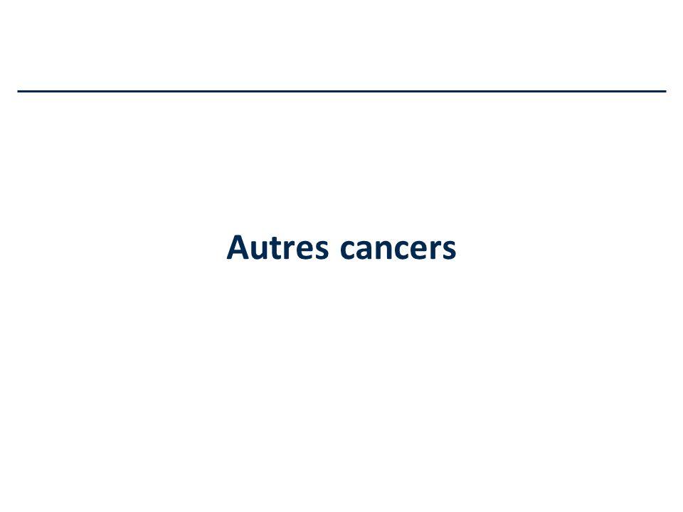 Autres cancers