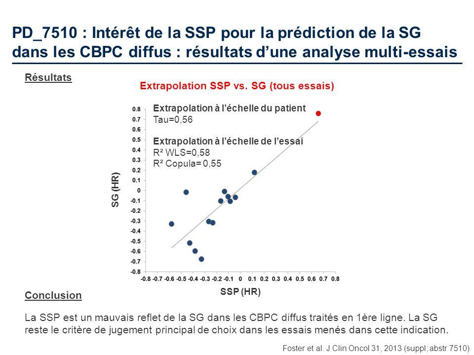 Extrapolation SSP vs. SG (tous essais)