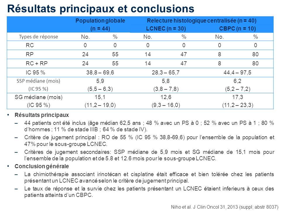 Relecture histologique centralisée (n = 40)