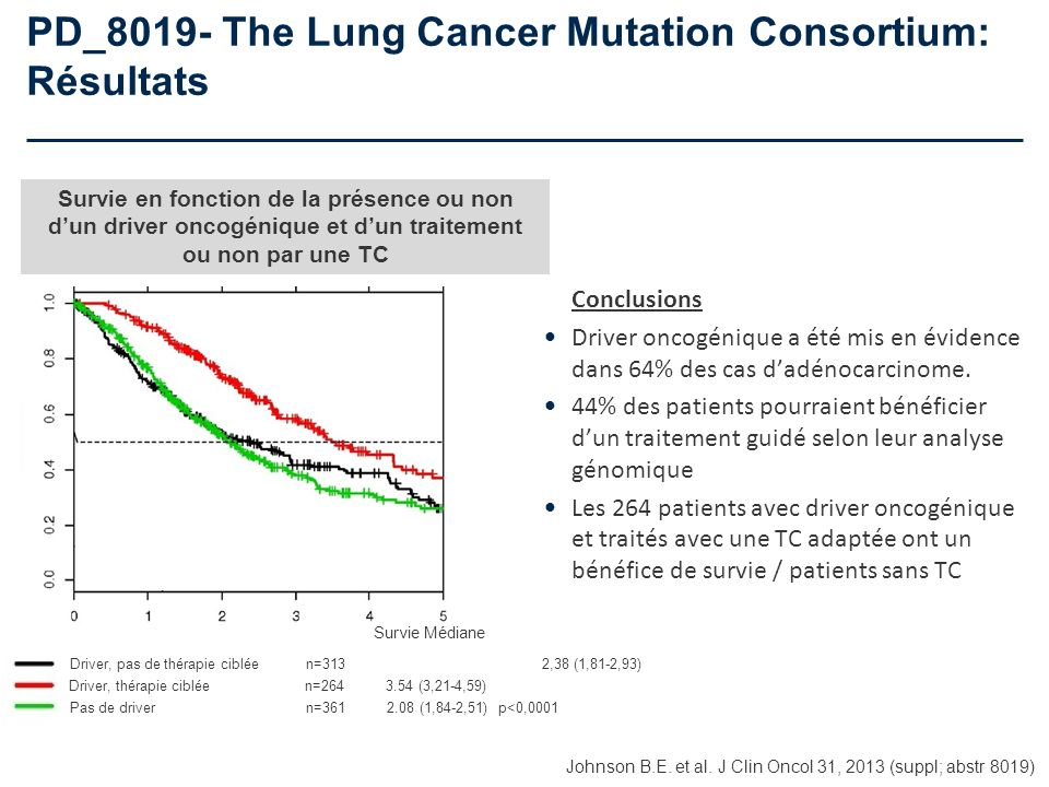 PD_8019- The Lung Cancer Mutation Consortium: Résultats