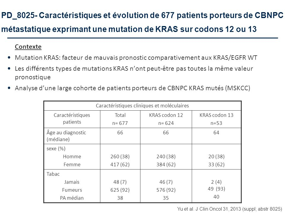 PD_8025- Caractéristiques et évolution de 677 patients porteurs de CBNPC métastatique exprimant une mutation de KRAS sur codons 12 ou 13